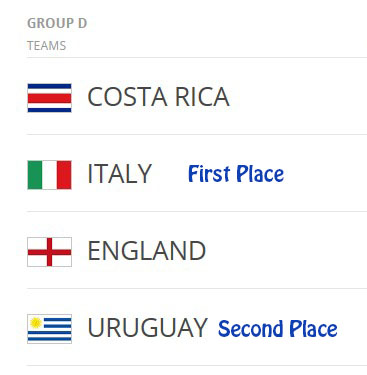 Group D pred