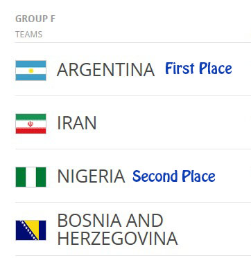 Group F pred