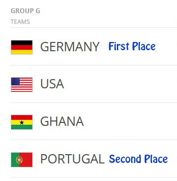 Group G pred