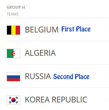 Group H pred